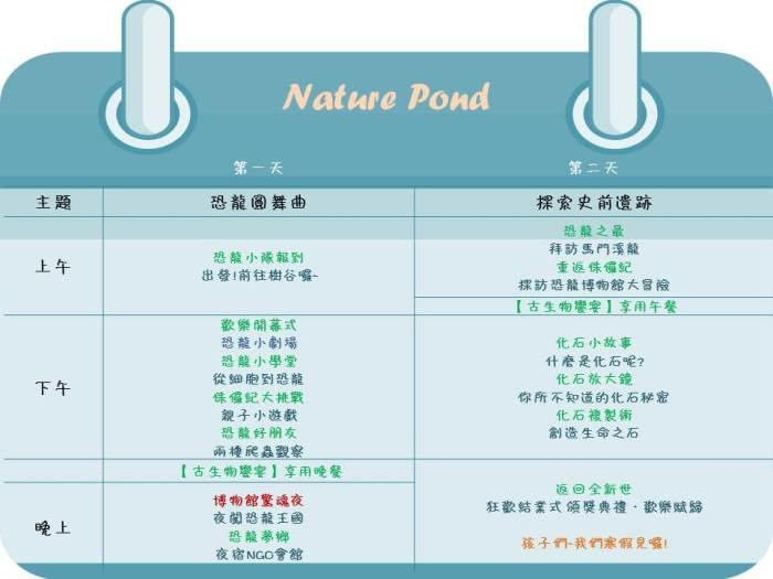2015夏季親子行程表