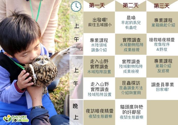 野生動物流程